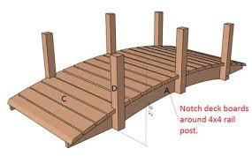 flat garden bridges wooden plan page 1