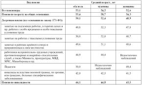 Права граждан на трудовые пенсии ФЕВРАЛЬ  Путин о пенсии в апреле 2015