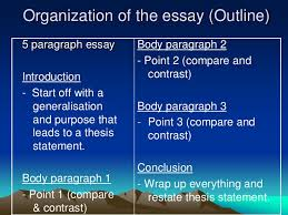 compare and contrast essay point by point arrangement 10 organization of the essay outline 5 paragraph