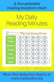 Free Printable Reading Incentive Charts Free Reading Incentive Chart My Daily Reading Minutes