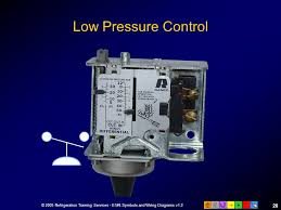 e1 electrical fundamentals ppt video online download ranco pressure control wiring diagram 26 low pressure control � 2005 refrigeration training services e1 4 symbols and wiring diagrams v1 2 Ranco Pressure Control Wiring Diagram