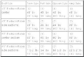Bed Sizes Chart Embellishyournest Info