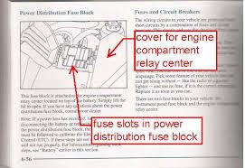 99 cadillac escalade fuse box not lossing wiring diagram • 99 escalade fuse box wiring diagrams rh 12 treatchildtrauma de 1999 cadillac escalade fuse box nissan