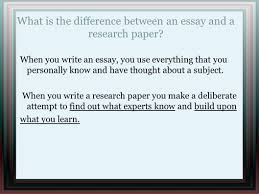 co advisor thesis five paragraph opinion essay examples prong brave new world research paper admission essay essay writing carpinteria rural friedrich