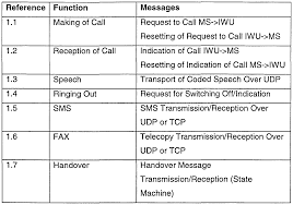 Site Survey Template Handover Form Template Site Survey Template Free Sign Business Work 19