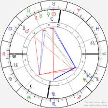 Chris Brown Birth Chart Horoscope Date Of Birth Astro
