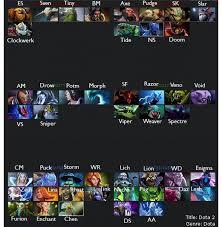 dota 2 beta hero list dota geeks we love dota and the dota genre