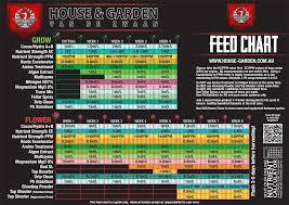 Cyco Feed Chart 46 Expert Canna Aqua Vega Feed Chart