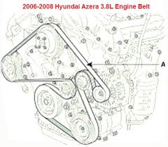 2006 2008 hyundai azera 3 8l serpentine belt diagram 2006 2008 hyundai azera 3 8l serpentine belt diagram serpentinebelthq com