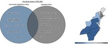 Federalists And Anti Federalists Venn Diagram Anti Federalists Vs Federalists Venn Diagram Disclosed