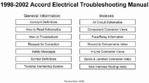 wiring diagram for 2001 honda accord radio wiring 1998 honda accord ac wiring diagram wiring diagram and hernes on wiring diagram for 2001 honda