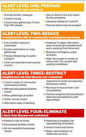 Restrictions will apply for different zones. Coronavirus Australia Live News Nsw Health Lists Venues Attended By Patrons Who Subsequently Tested Positive For Covid 19 Abc News