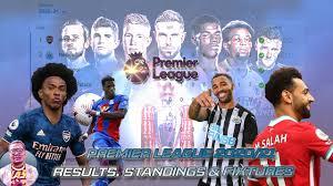 english premier league epl results