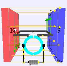Image Wikimedia Fileejs Open Source Direct Current Electrical Motor Model Java Applet Dc Motor 80 Degree Split Ringgif Wikimedia Commons Fileejs Open Source Direct Current Electrical Motor Model Java