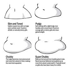Body Type Chart