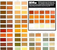 Home Depot Paint Chart Behr Paint Color Chart Hispamun Com
