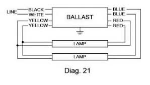 philips ballast wiring diagrams images philips advance t8 ballast wiring diagram philips advance