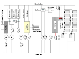 how to build a wind turbine 12 volt 3 phase fisher paykel revised control diagram work in progress see latest news for updates