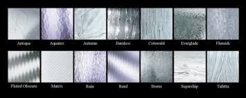 Glass Types. GlassTypes2