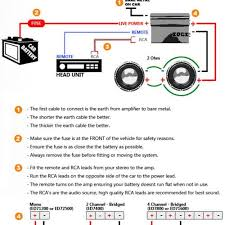 amp wiring diagram on amp download wirning diagrams how to wire car speakers to amp diagram at 4 Channel Car Amplifier Wiring Diagram