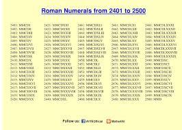 Roman Numerals 5000 Google Search Roman Numerals Roman