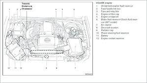 nissan pathfinder wiring diagram full size of pathfinder fuse box