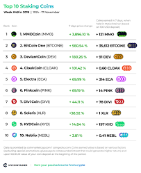 Trybe Top 10 Stacking Coins Top 10 Masternodes Coins