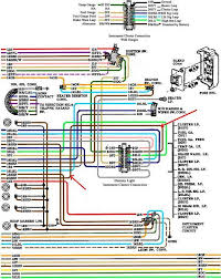 97 chevy s10 blazer trailer wiring diagram 97 97 chevy silverado starter wiring diagram jodebal com on 97 chevy s10 blazer trailer wiring diagram