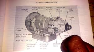 allison at545 diagram wiring diagram operations allison at545 diagram wiring diagram allison transmission at545 diagram allison at545 diagram