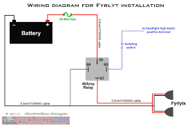 morimoto led light bar relay wire harness schematic 2 for diagram auxbeam light bar at Light Bar Wiring Harness Bulk