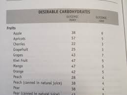 Glycemic Index Glycemic Load The Facts Your Ultimate