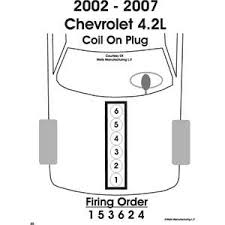 chevrolet trailblazer chevy firing order diagram questions jturcotte 516 jpg question about 2004 trailblazer