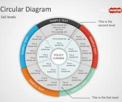 Free Circular Diagram Powerpoint Templates Free Ppt