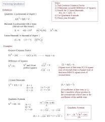 mathplane factoring quadratics
