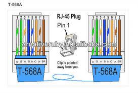 cat5e wiring diagram 568b readingrat net cat5e pinout at Cat5e Wiring Diagram