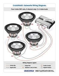 53 unique dvc subwoofer wiring diagram dreamdiving Dual 4 Ohm Sub Wiring dvc subwoofer wiring diagram new subwoofer wiring diagrams of 53 unique dvc subwoofer wiring diagram
