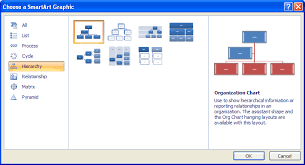 Excel Create An Organization Chart Using A Smartart Graphic