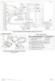 harley davidson boom audio wiring diagram fresh harley davidson boom 4 way wiring diagram beautiful 4 way trailer wiring diagram tangerinepanic