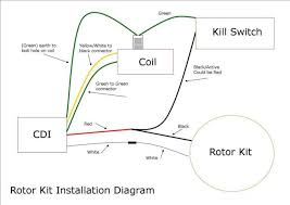 ssr pit bike wiring diagram hobbiesxstyle ebay at Pit Bike Wiring Harness Kits