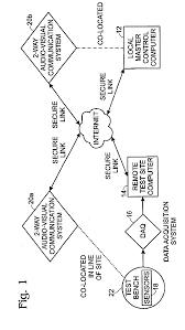 Rubbermaid Wiring Diagrams