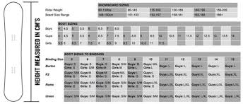 Snowboard Sizing Chart And Calculator 6 Snowboard Size Chart Snowboard Size Chart