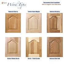 diffe types of wood kitchen cabinet types pleasant idea of wood cabinets kitchen kitchen cabinet wood types types of wood joints ppt