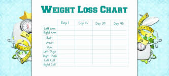 Weight Loss Competition Spreadsheet Then 50 New Group Weight