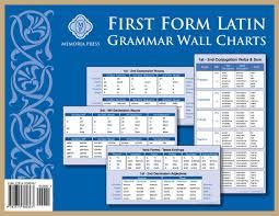 First Form Latin Grammar Wall Charts Memoria Press