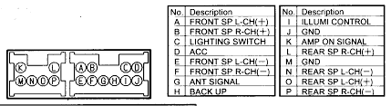 nissan car radio stereo audio wiring diagram autoradio connector nissan 1995 stereo wiring connector
