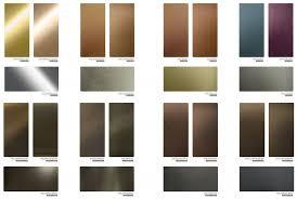 Stainless Steel Sheet Finishes Chart Product Spotlight Colour Stainless Steel Kloeckner Metals Uk