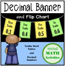 Flag Chart With Names Banner Flip Chart For Tenths Word Names And Decimal Numbers