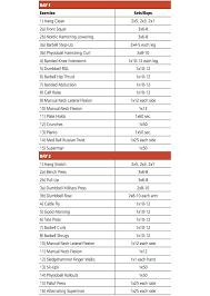 2014 Summer Training Guide Football Stack