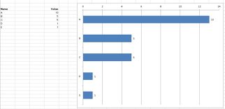 Phpexcel Chart Phpexcel Chart Not Reversing The Vertical Axis Stack Overflow