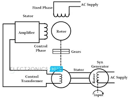 dc drive wiring diagram drives fusing example electrical o what are full size of dc drive wiring diagram servo schematic schematics diagrams o motor inspirational ac circuit